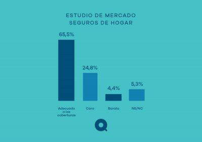 Estudio_mercado_seguros_ok